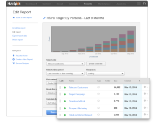 HubSpot Analytics Reports