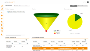 Salesfusion Event Management Dashboard