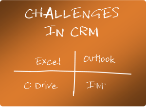 Challenges in CRM