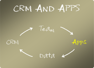 CRM and Apps