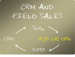 CRM and Field Sales