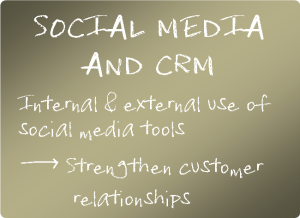 Social Media and CRM