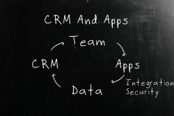 crm-and-apps