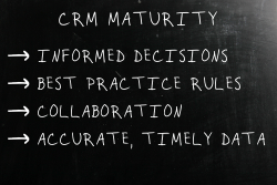 CRM Maturity Video Whiteboard