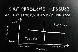 crm-problems-unclear-purpose-process-2