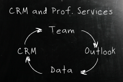 CRM-PROFESSIONAL-SERVICES-WHITEBOARD