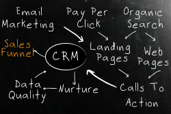 lead-generation-and-crm